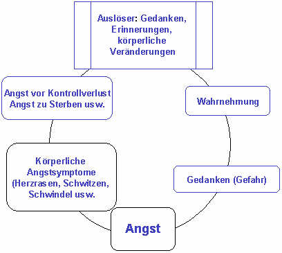 Teufelskreis Synonym